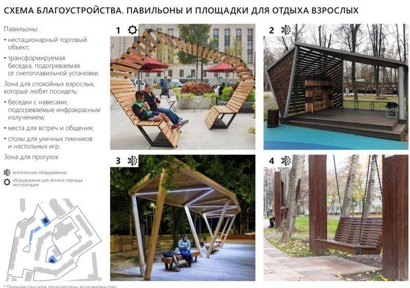 Проект благоустройства двора на Талнахской, 10