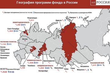 """Норильск участвует в проекте """"Россия, тестируйся"""""""